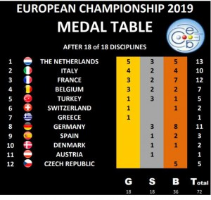 medal_table